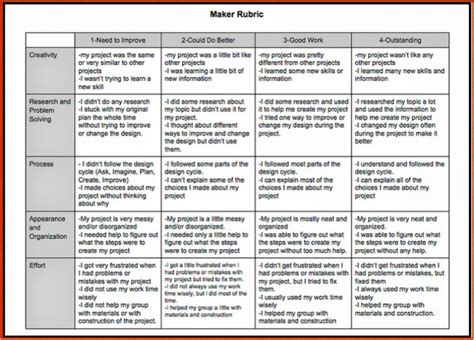 Rubric Maker Template rubrics