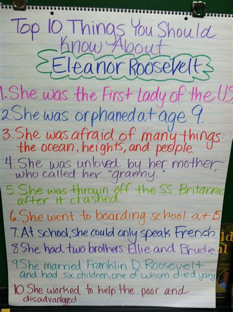 biography activity ideas this pre biography writing activity was borrowed from one