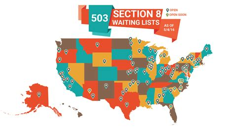 New Section 8 Waiting List Openings 5 4 2016