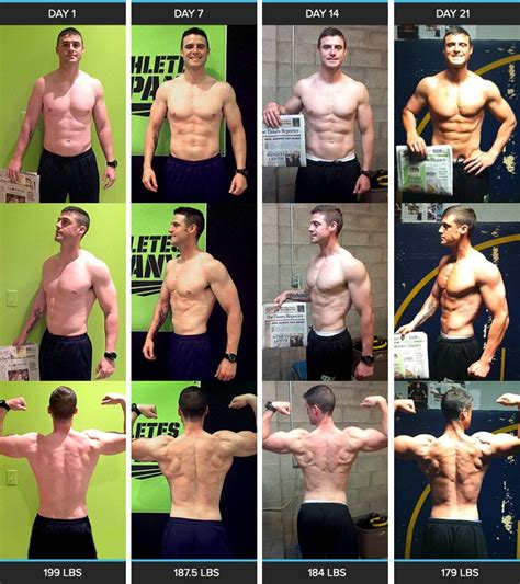 Detoxing Bodybuilding by The Bizzy Diet 21 Day Fitness Plan Overview