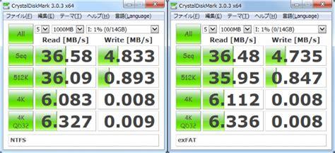 format fat32 chromebook usbメモリのフォーマットは exfat と ntfs どちらが良い ハルパス