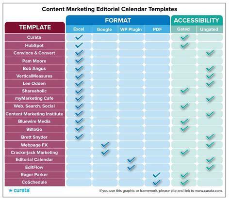 Marketing Tracking Spreadsheet by Marketing Spreadsheet Template Haisume