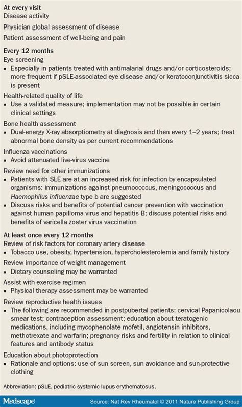 sle article summary template sle management 100 images managing lupus patients
