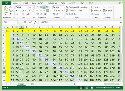 make a table chart how to create a times table to memorize in excel 6 steps