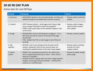 30 60 90 Day Sales Plan Template Business 90 Day Sales Plan Template