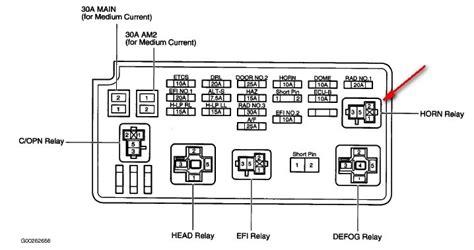 2005 toyota corolla fuse box diagram 2005 toyota corolla fuse box diagram 36 wiring diagram