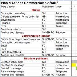 le plan d commercial