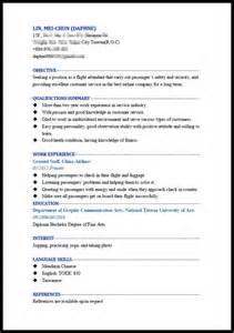 Cv Personal Information Search Results Calendar 2015