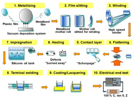 applications of capacitor pdf capacitor