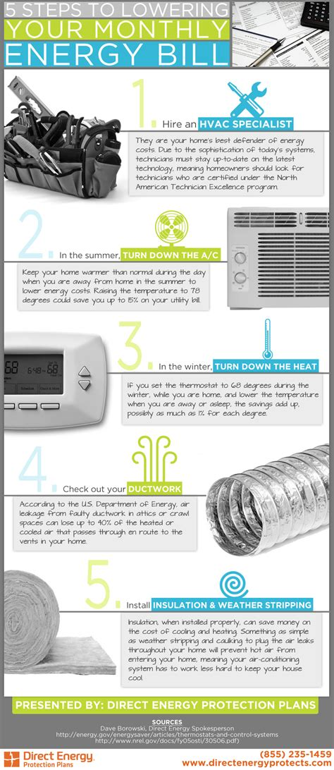 Direct Energy Plumbing Plan by 5 Steps To Lowering Your Energy Bill Direct Energy