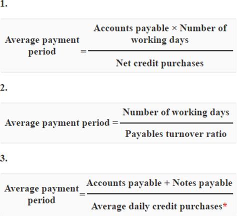 Formula Of Credit Purchase Average Payment Period Explanation Formula Exle And