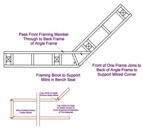 wrap around deck plans benches wrap around bench diy deck plans
