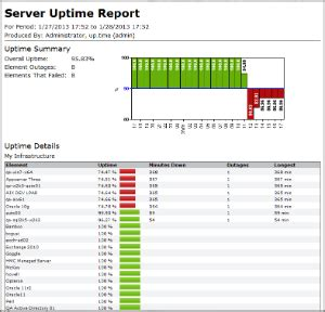 server downtime report template using reports ut76 uptime infrastructure monitor