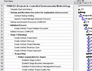 Project 2007 Templates by Project Plan In Controlled Environment Prince2 Project