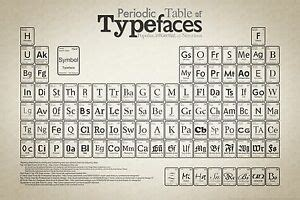 tavola dei caratteri tavola periodica dei caratteri tipografici gigante grande