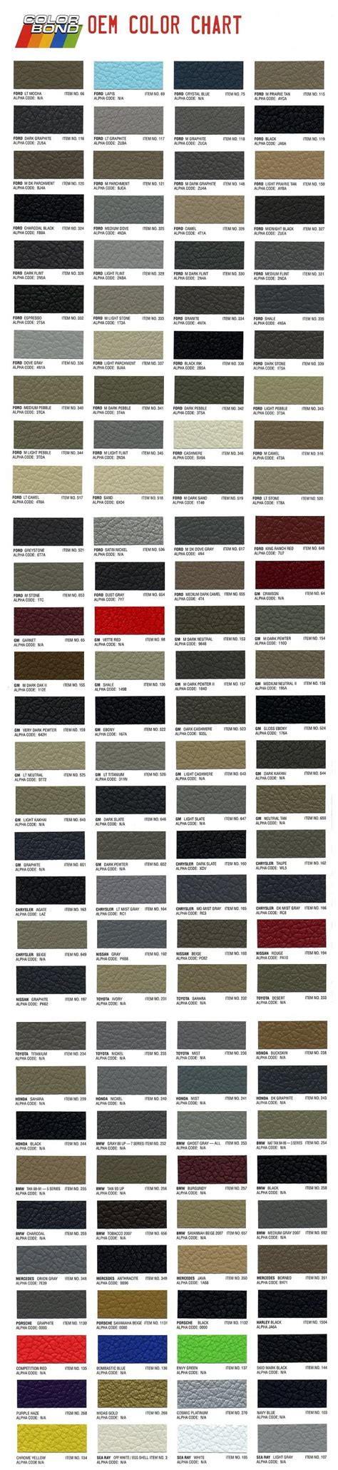 colorbond classic color product line for the boat