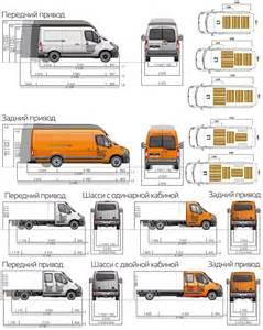 Renault Master Dimensions Renault Master 2015