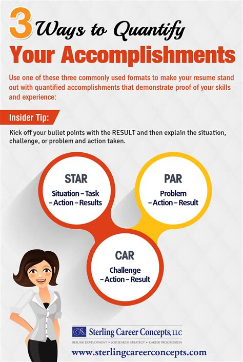 Resume Quantify Accomplishments infographic 3 ways to quantify your accomplishments