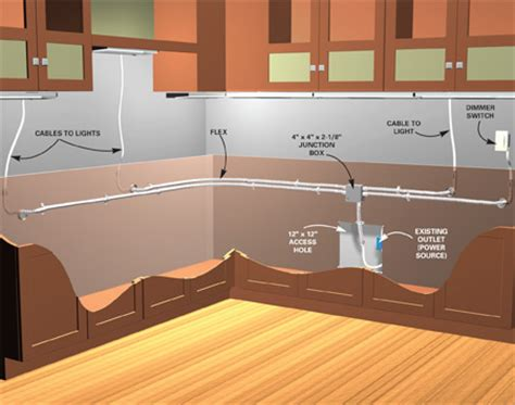 installing lights under kitchen cabinets electricity how to install under cabinet lighting the diagram the best way to install under