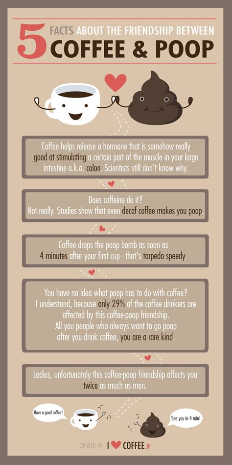 Caffeine Detox Timeline by Caffeine Withdrawal How Will This Last