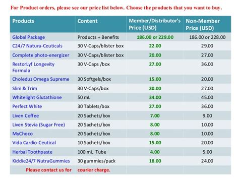 28 distributor price list template ezchefsoftware