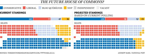layout of house of commons house of representatives chamber seating plan