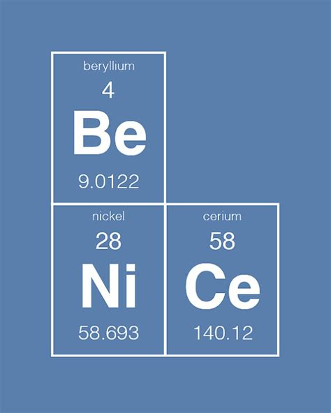 using the periodic table to form words for