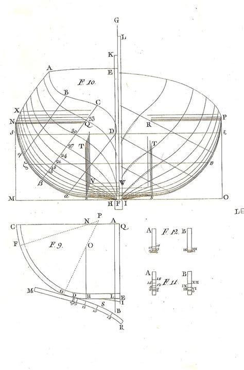 prctico para la construccin de corrales y manejo de aves y c examen maritimo theorico practico o tratado de mechanica