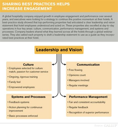 the response leadership sequence empowering and improving your leadership before during and after a crisis books increase employee engagement empowerment satisfaction