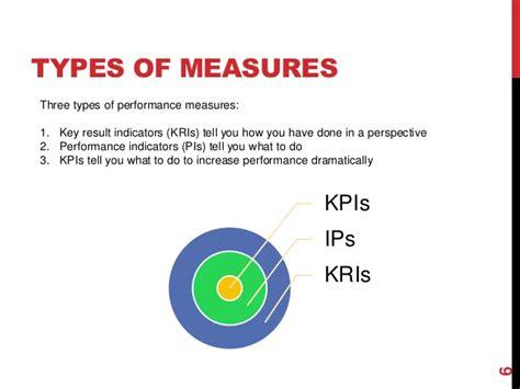types of bench mark measuring kpi jn doha 8 nov v 1 6 عربي engish