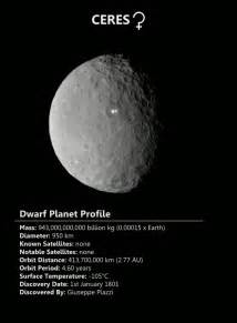 Pluto dwarf planet facts ceres amp pluto dwarf planet gifs space facts