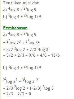 Solusi Smart Matematika Sma Kelas 1 2 3 rumus dan contoh soal matematika contoh soal dan materi