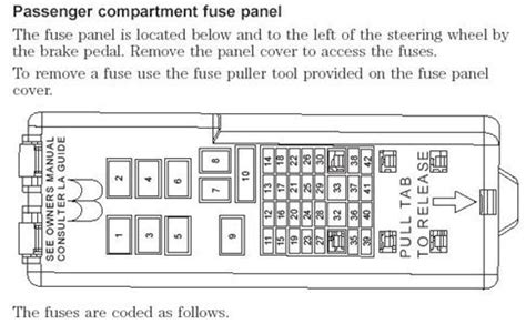 fuse box mercury sable questions answers  pictures