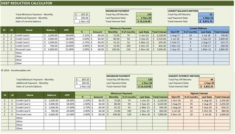 debt reduction calculator excel templates