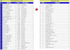 Construction Materials List Template Similiar Building Materials List Template Keywords