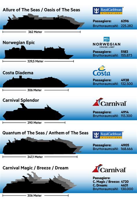 welche kabinen sind die besten aida das sind die gr 246 223 ten kreuzfahrtschiffe der welt de