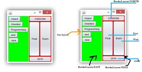 layout orientation java java usage of borderlayout stack overflow