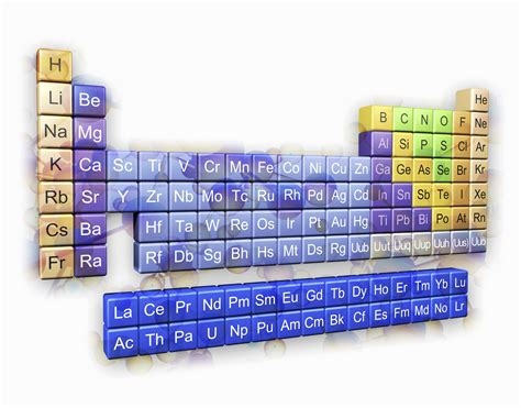 Letter Using Chemistry Terms Chemistry Glossary Terms Starting With The Letter P