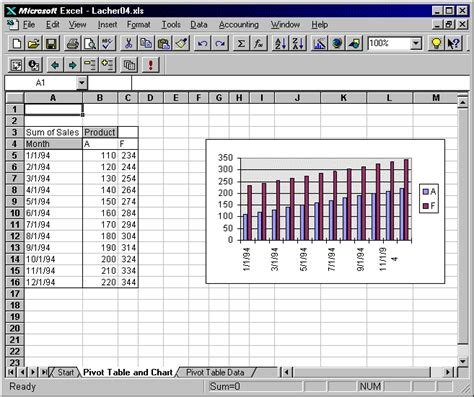 what are pivot tables used for a pivot table as source for chart