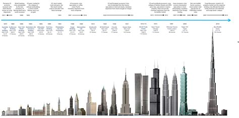 Twin Towers Floor Plans by Does Saudi Arabia S Kingdom Tower Signal An Impending
