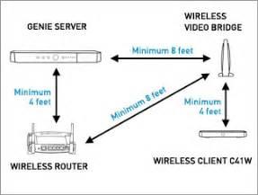 directv wireless genie mini and genie mini installation directv support