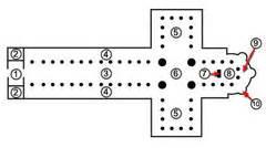 floor plans flashcards quizlet