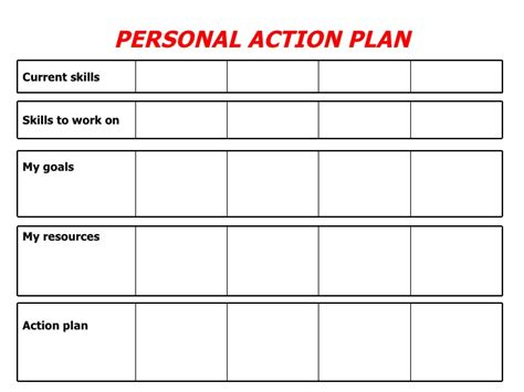 Blank And Simple Personal Action Plan Template For Personal Improvement Vatansun Personal Planner Template Free