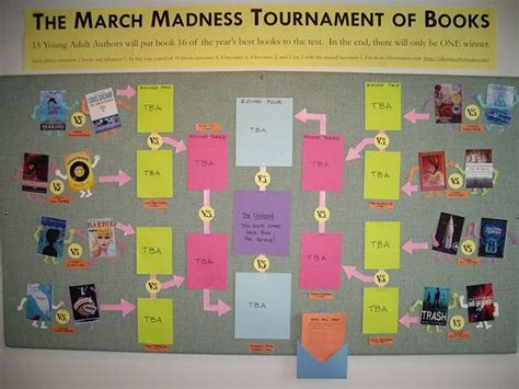 themes for the book schooled 12 best images about library decor on pinterest book