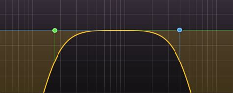 high pass filter eq what is eq pulse theory