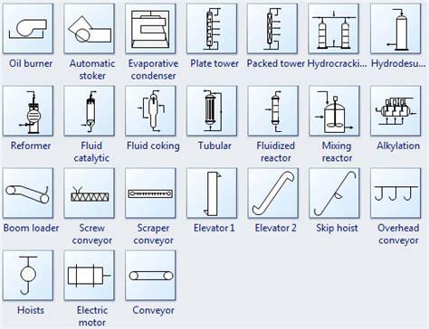 Isometric Floor Plan by S 237 Mbolos Para Diagrama De Tuber 237 As E Instrumentaci 243 N Y Su Uso
