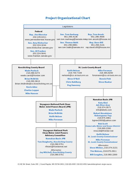 Project Organization Chart 4 Free Templates In Pdf Word Excel Download Project Structure Template