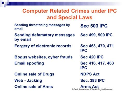 section 420 of ipc information technology act 2000 an overview sethassociatesppt