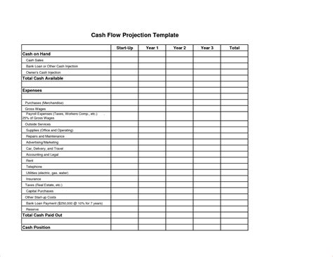 5 cash flow projection template procedure template sle