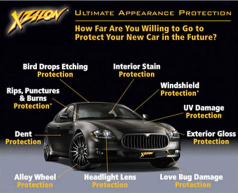 honey did you remember to lock the buick chevy xzilon protection near tyler longview east texas
